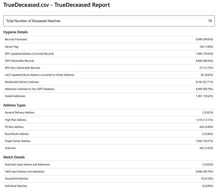 Sample complimentary deceased data report