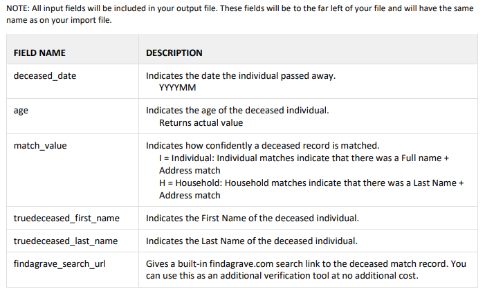 TrueDeceased's Data Dictionary